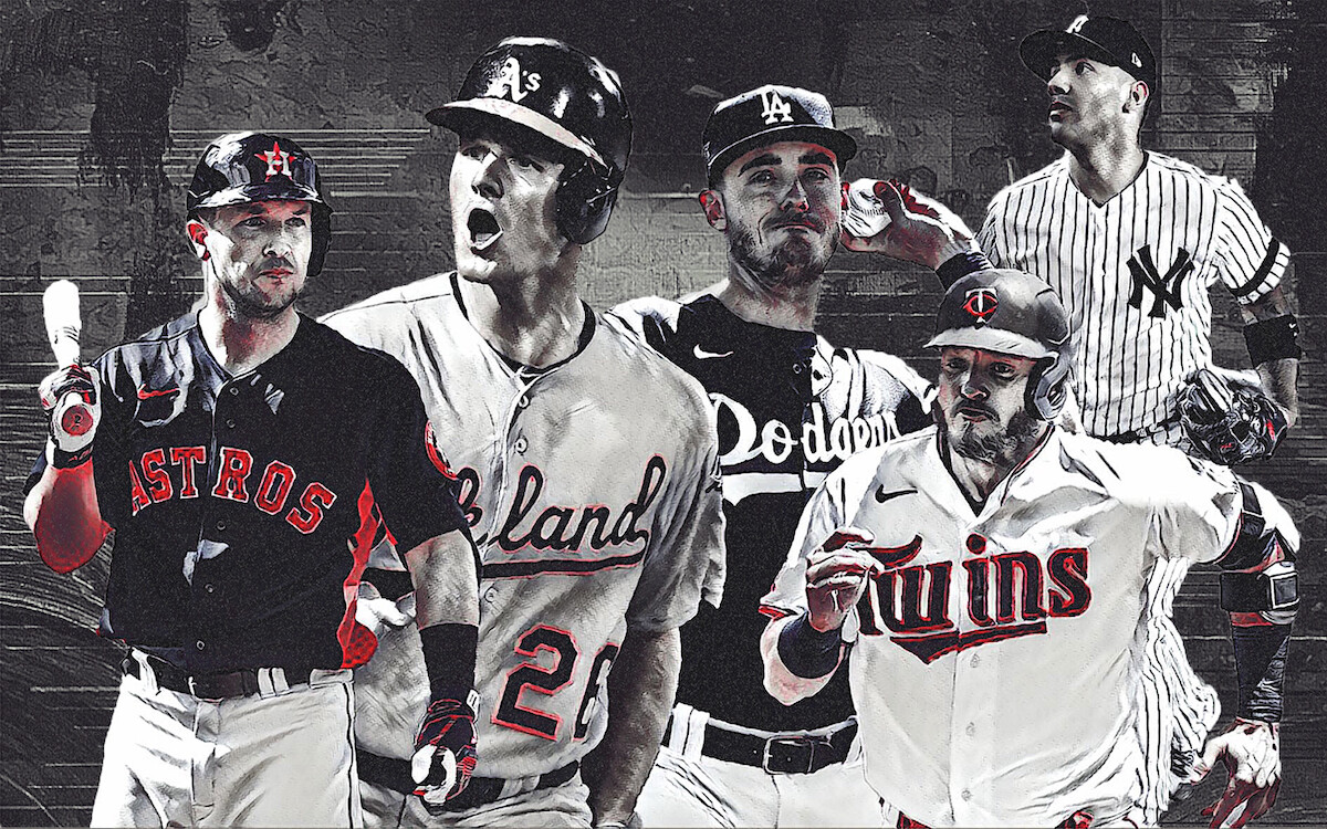 Ranking Every MLB Team's Starting Lineup in 2020